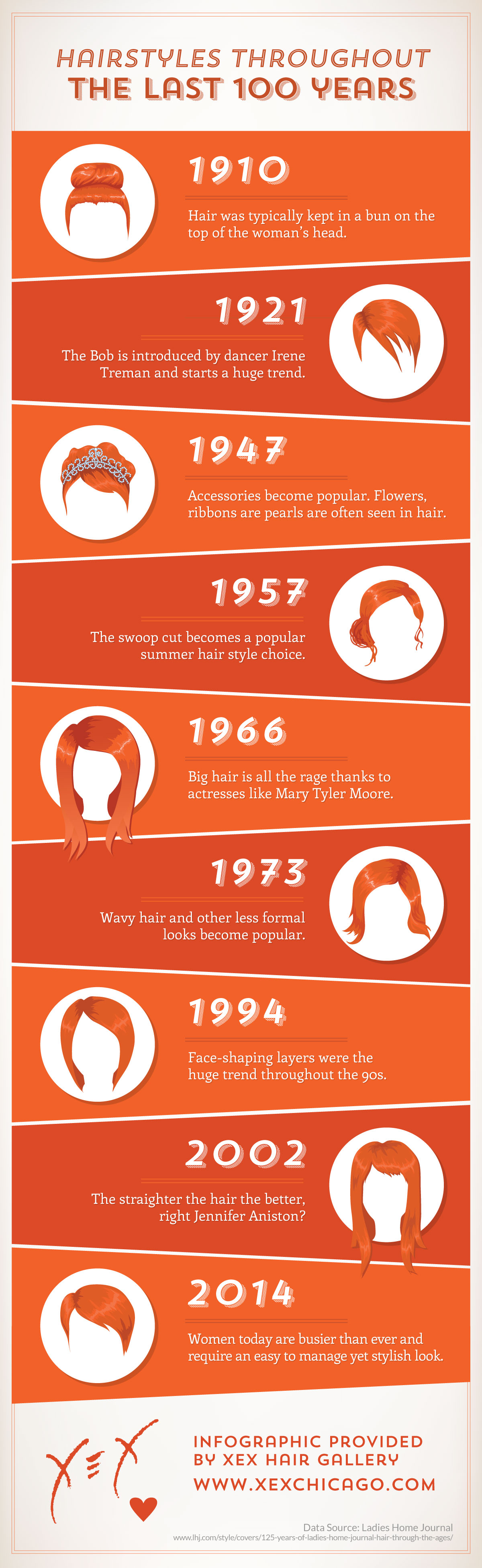 Hairstyle Infographic